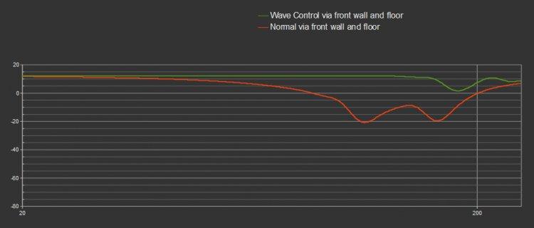 Navn:      Wave Control.jpg Visninger: 709 Størrelse: 32.0 Kb