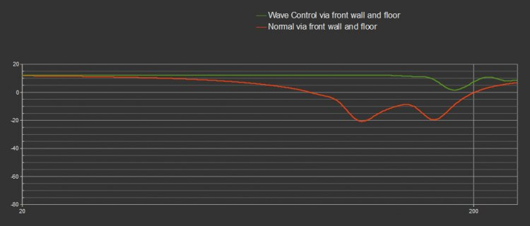 Wave Control.jpg