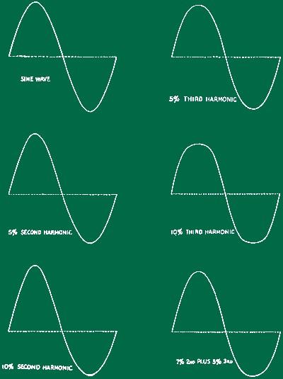 wave-shape-amplifier-distortion-qst-may-1939-1.jpg